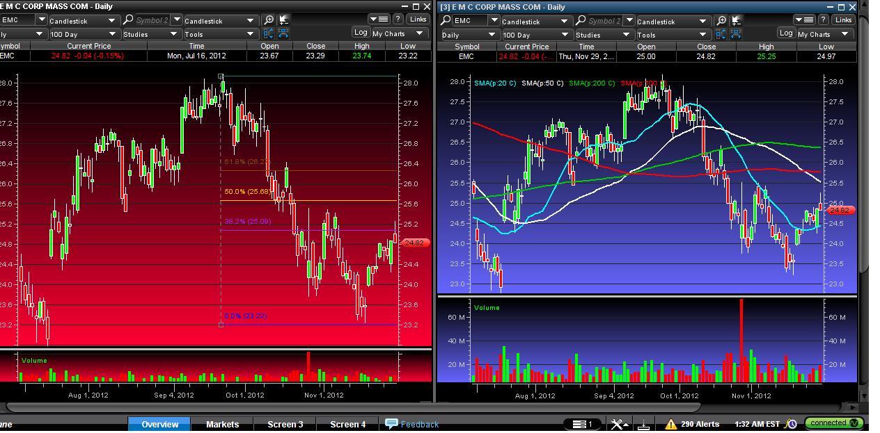 Stock Picking Basics Wall Street Stock Solutions