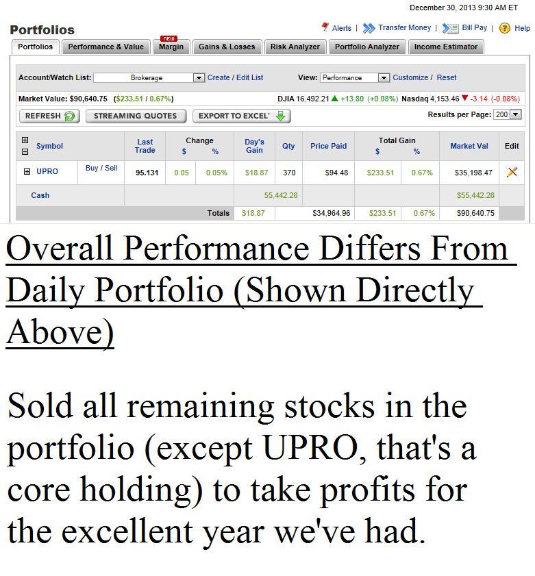 zz-portfolio re-balance