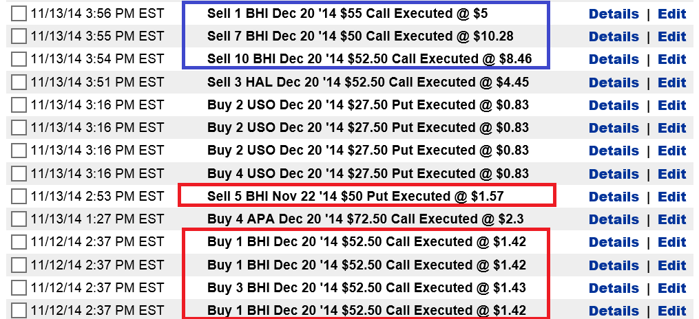 The red box indicates where I got into Baker Hughes and the blue box indicates where I sold. I even managed to make a little money on the puts (fortuitous timing there). Halliburton was also up big on the news, so I sold 3 contracts.