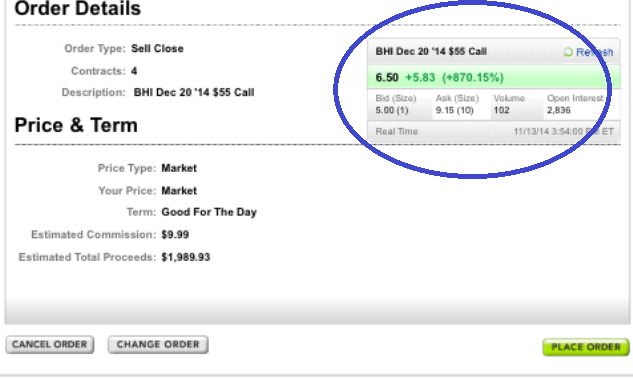 This was just one of the many rounds of calls I bought on Baker Hughes. The call option moved up over 800%.