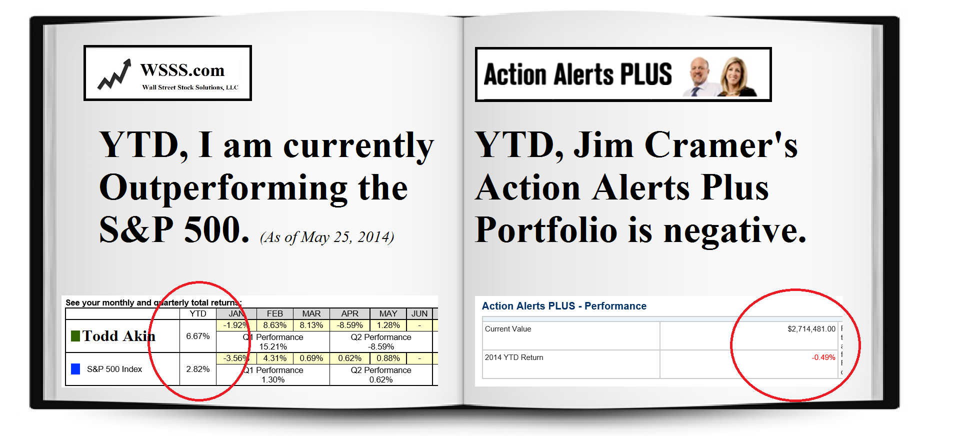 Todd Akin vs Jim Cramer may 25, 2014