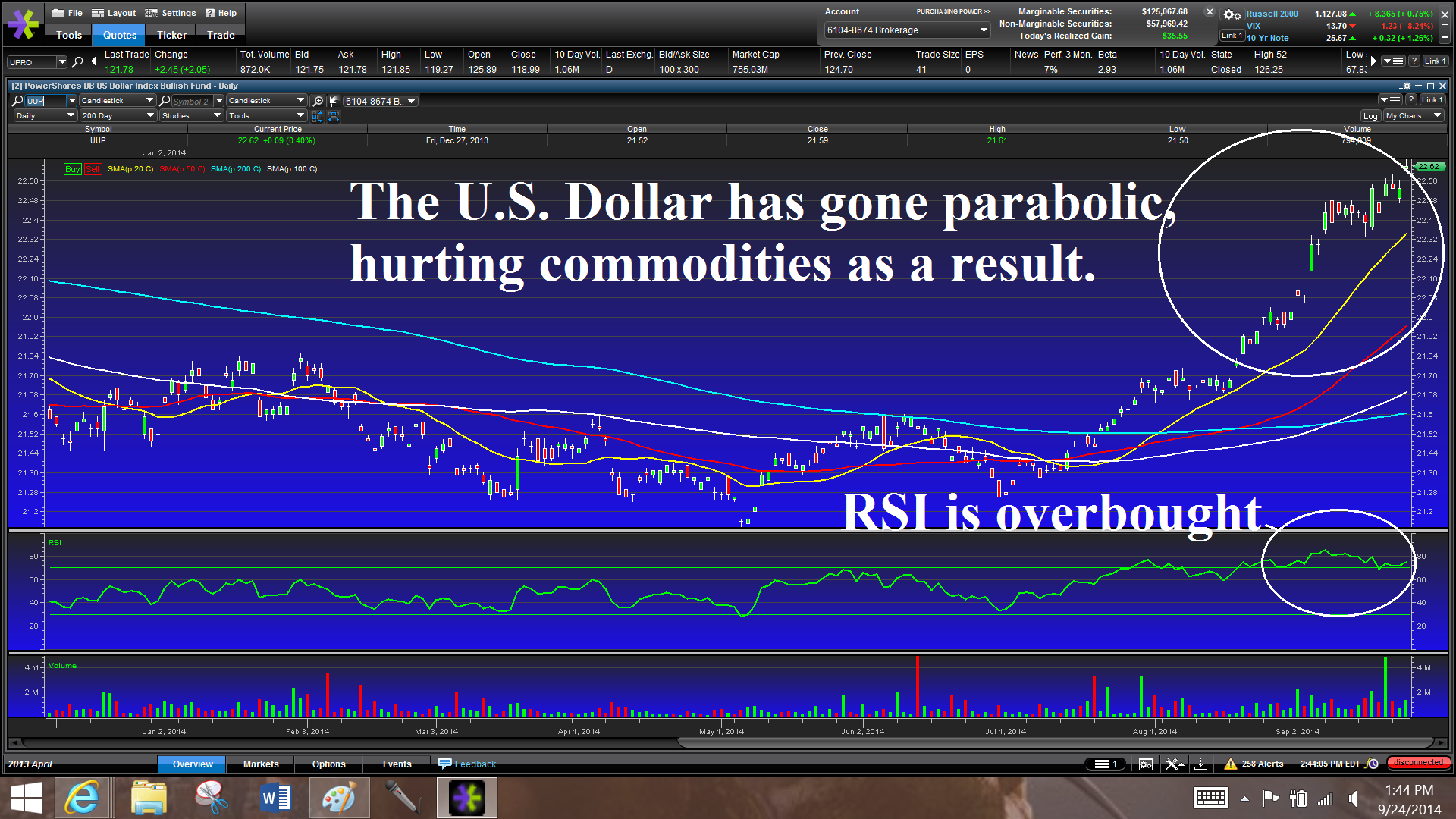 A strong dollar hurts commodities as well as U.S. companies who derive their profits from overseas.